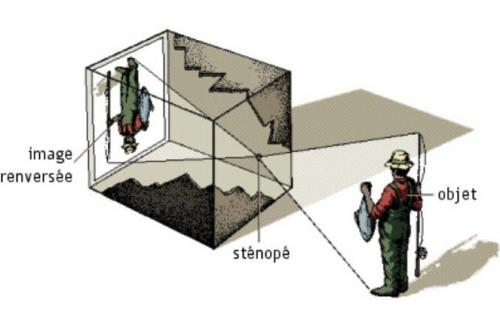 3iuuu-schema_stenope.jpg